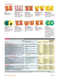 Stiftung warentest singlebörsen 2011